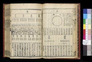 """Page from """"Liu jing tu"""" of 1743 showing the 8 trigrams of Yin and Yang (Chinese 3)."""
