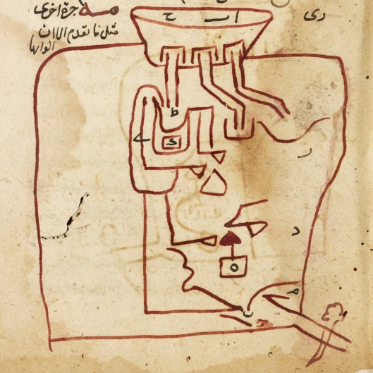 Cutting edge 17th century science! An Indian treatise on hydraulics & pneumatics showing fluid flow (we think!). If you know better or have any other ideas let us know.