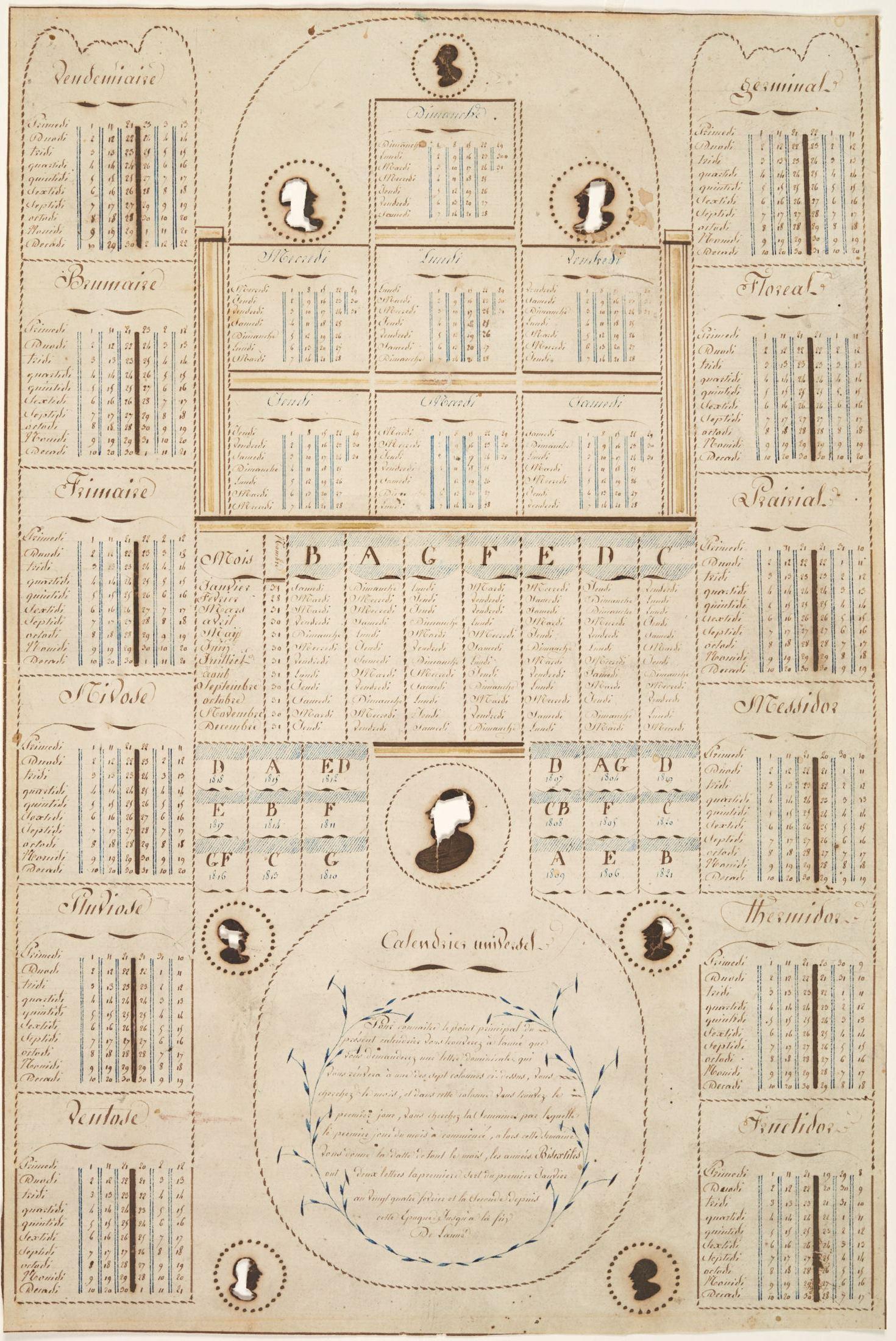 Liberte Egalite Fraternite A French Revolutionary Calendar John