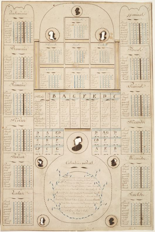 French Revolutionary calendar, 1804, French MS 147